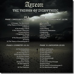 Ayreon - The Theory Of Everything (back)